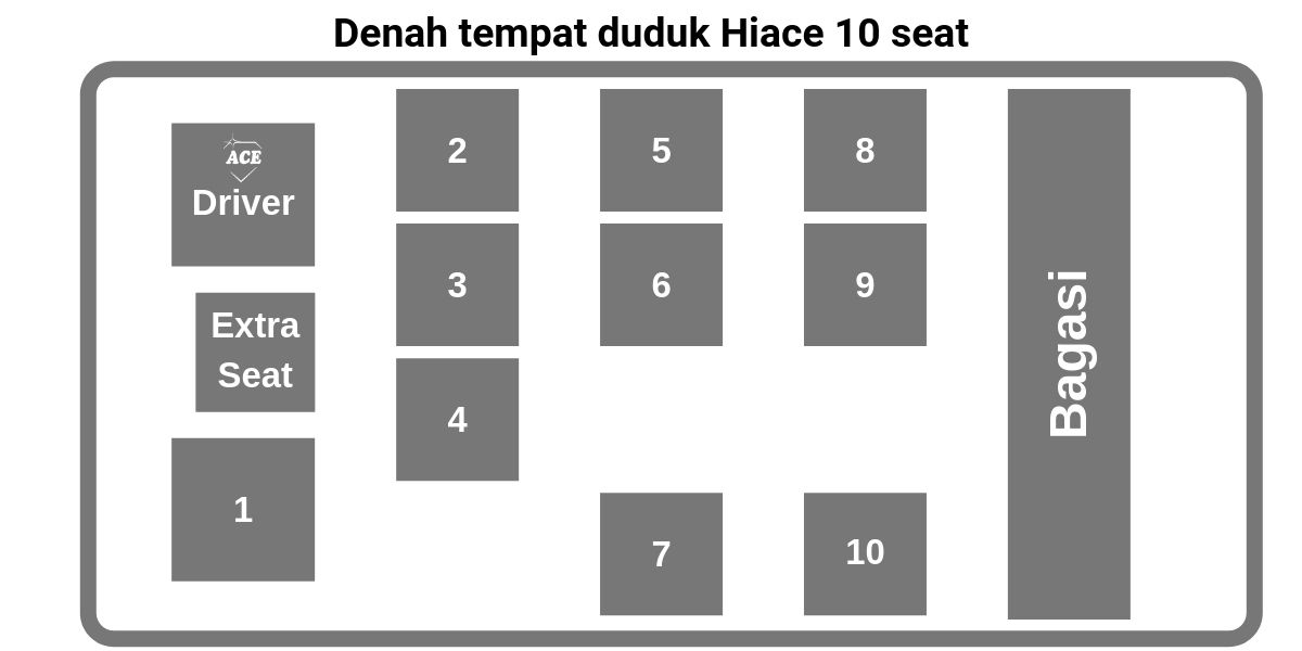 denah tempat duduk hiace 10 seat