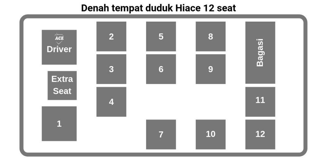 denah tempat duduk hiace 12 seat