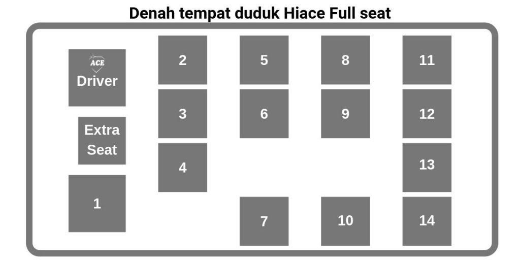 denah tempat duduk hiace full seat