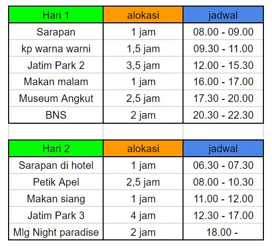 tabel agenda wisata malang batu lengkap